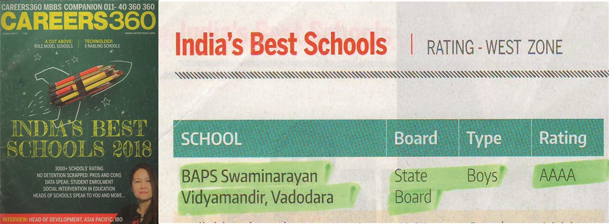 BEST SCHOOL AWARD BY CAREER 360 (International level magazine)